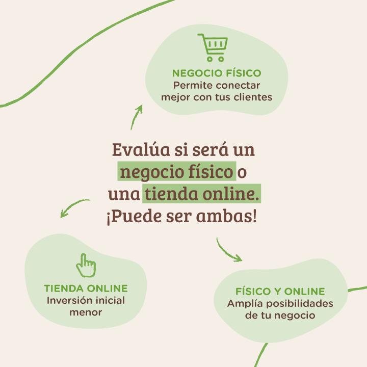 Negocio Físico o tienda online